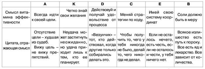 tabl_2