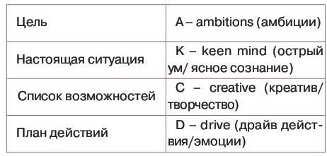 tabl_3