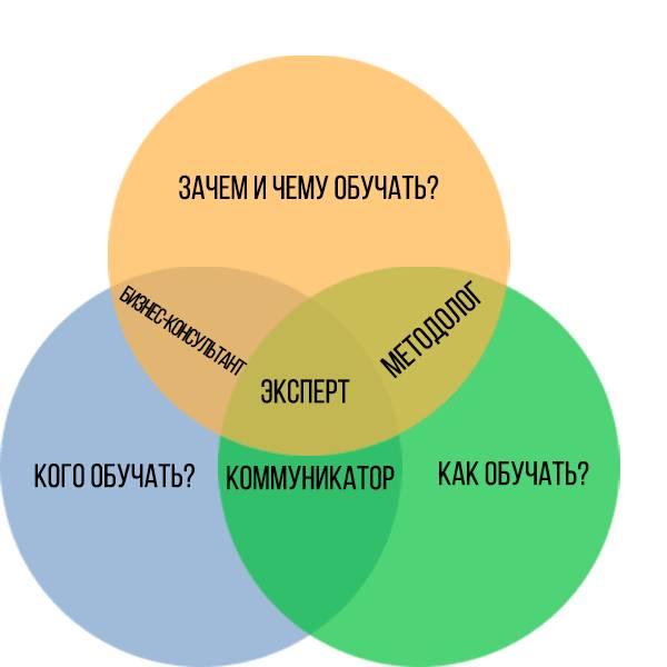 roli_trenera1