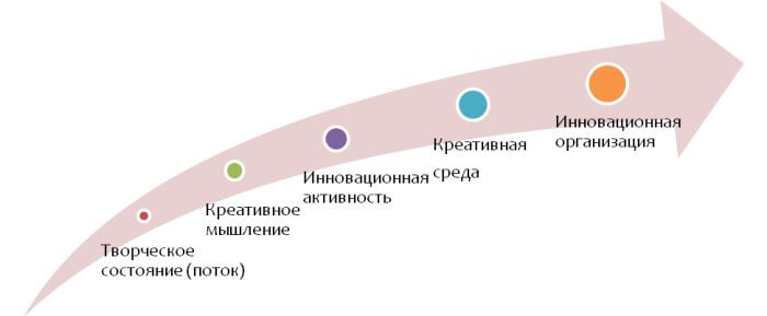 innovacionnii_kapital