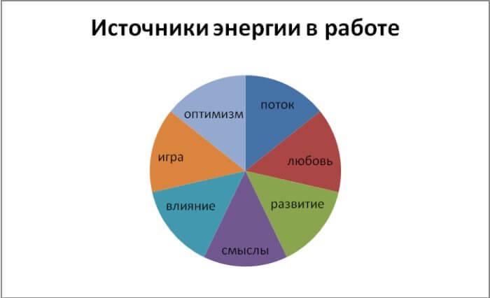 istochniki_energii