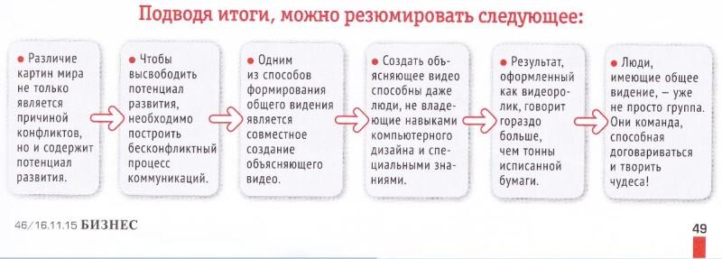 7_konflicty_v_organizaciyah_kommunikacii