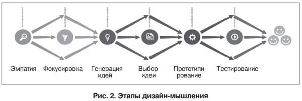 b_kompetencyi5