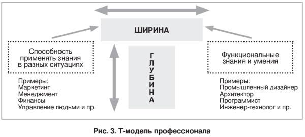 b_kompetencyi7